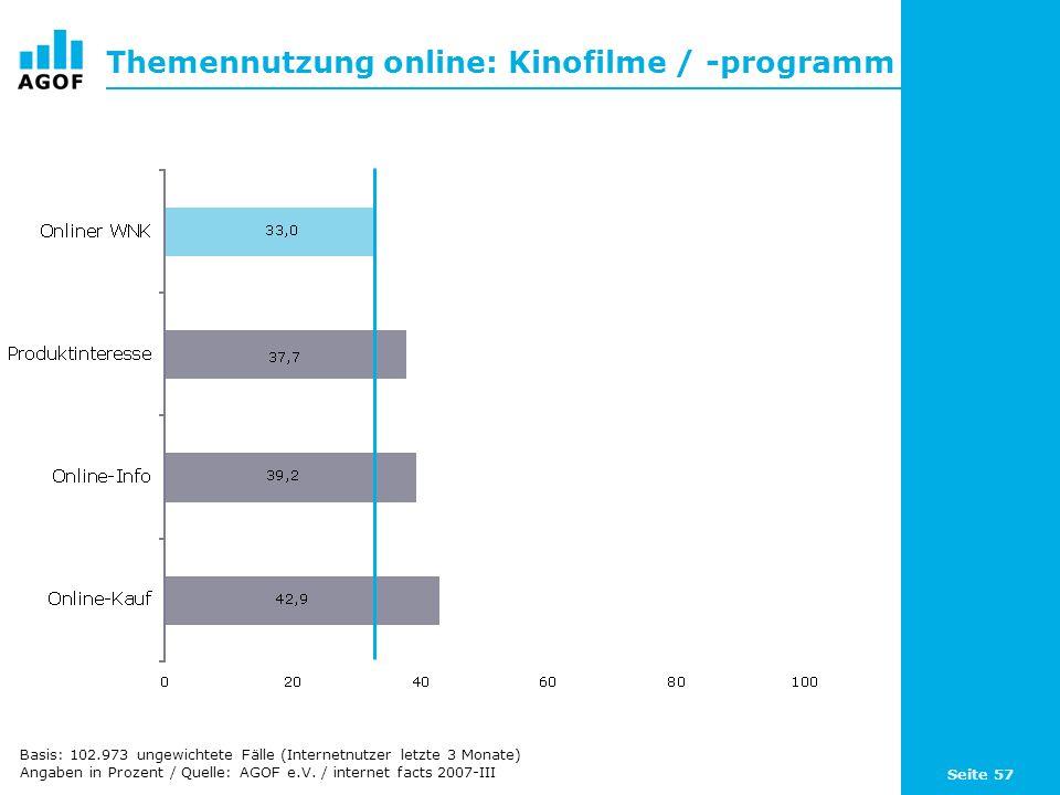 Seite 57 Themennutzung online: Kinofilme / -programm Basis: 102.973 ungewichtete Fälle (Internetnutzer letzte 3 Monate) Angaben in Prozent / Quelle: A