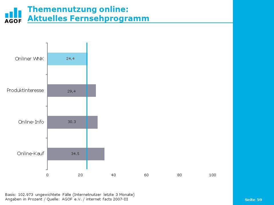 Seite 59 Themennutzung online: Aktuelles Fernsehprogramm Basis: 102.973 ungewichtete Fälle (Internetnutzer letzte 3 Monate) Angaben in Prozent / Quell