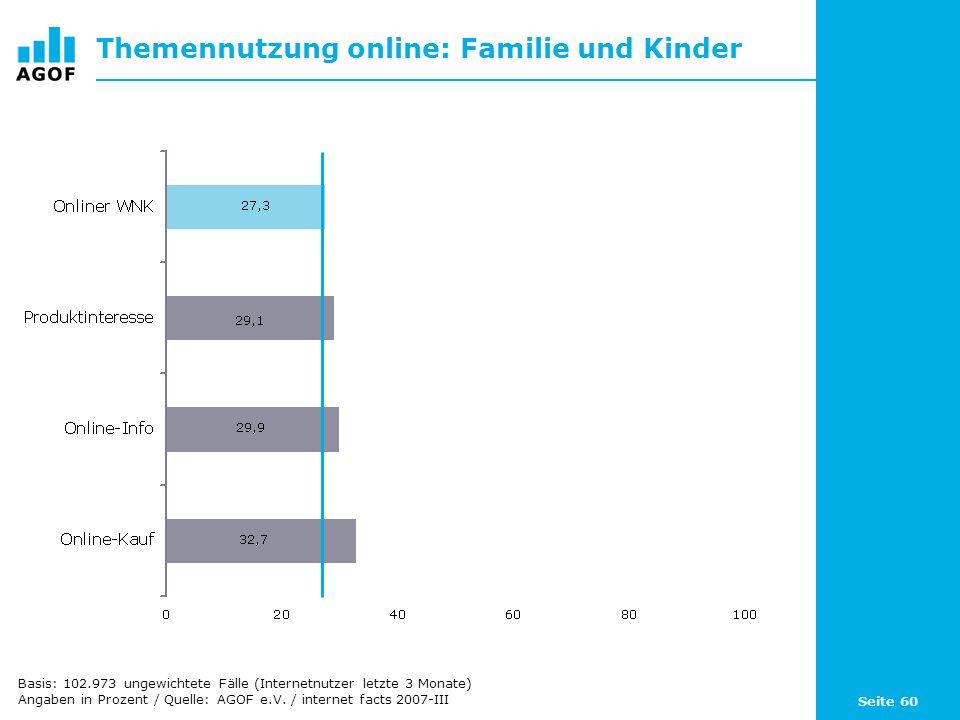 Seite 60 Themennutzung online: Familie und Kinder Basis: 102.973 ungewichtete Fälle (Internetnutzer letzte 3 Monate) Angaben in Prozent / Quelle: AGOF