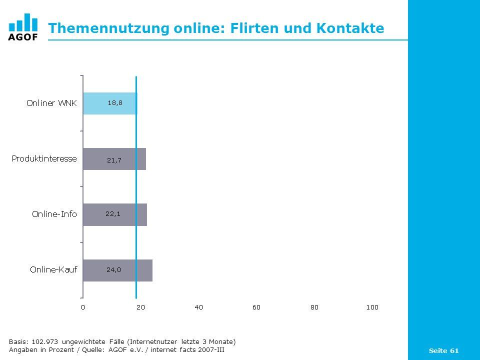 Seite 61 Themennutzung online: Flirten und Kontakte Basis: 102.973 ungewichtete Fälle (Internetnutzer letzte 3 Monate) Angaben in Prozent / Quelle: AG