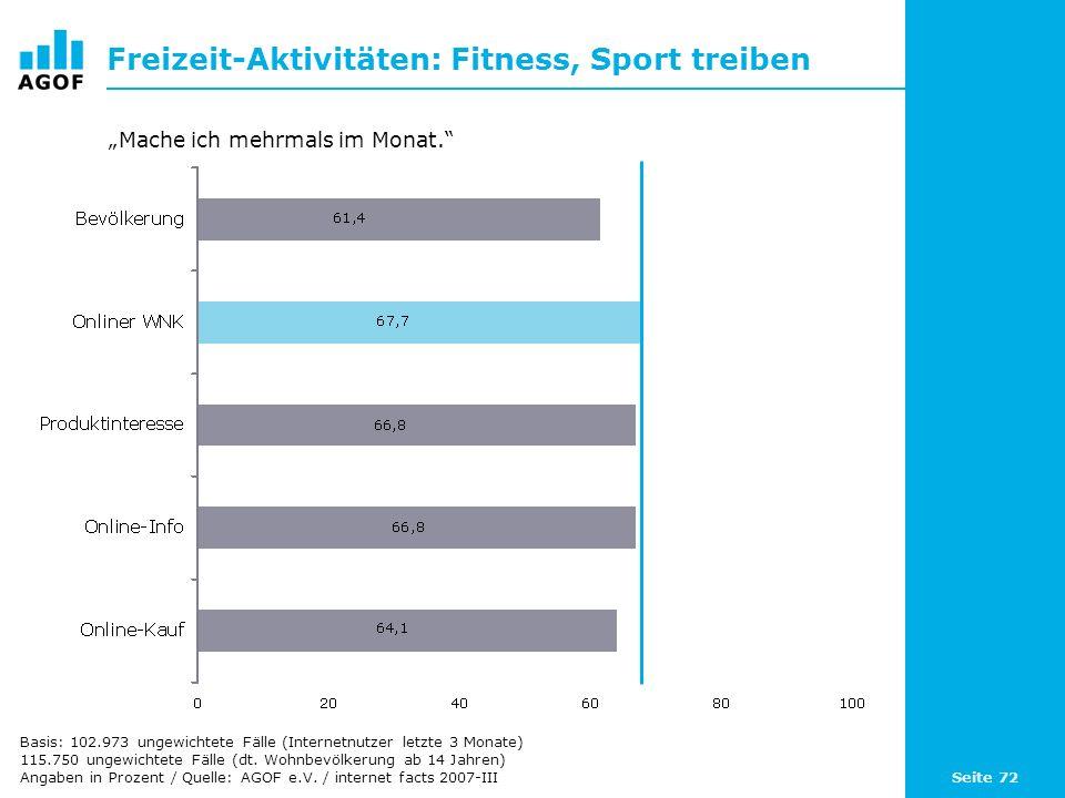 Seite 72 Freizeit-Aktivitäten: Fitness, Sport treiben Basis: 102.973 ungewichtete Fälle (Internetnutzer letzte 3 Monate) 115.750 ungewichtete Fälle (d