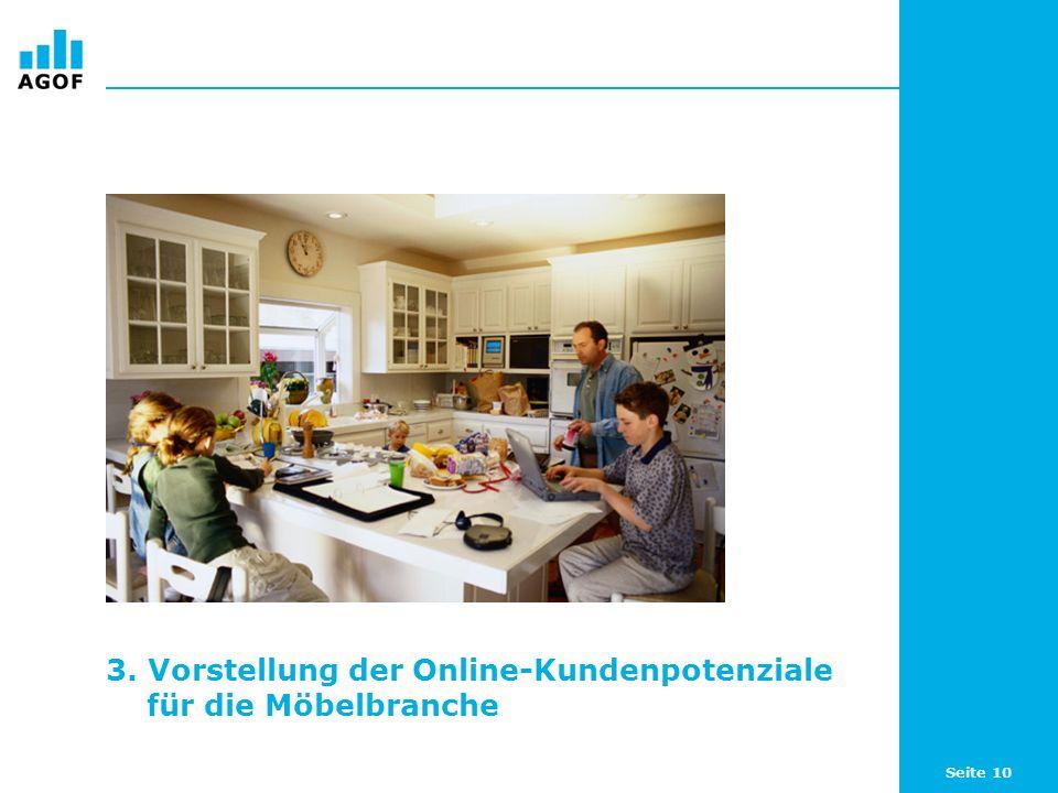 Seite 10 3. Vorstellung der Online-Kundenpotenziale für die Möbelbranche