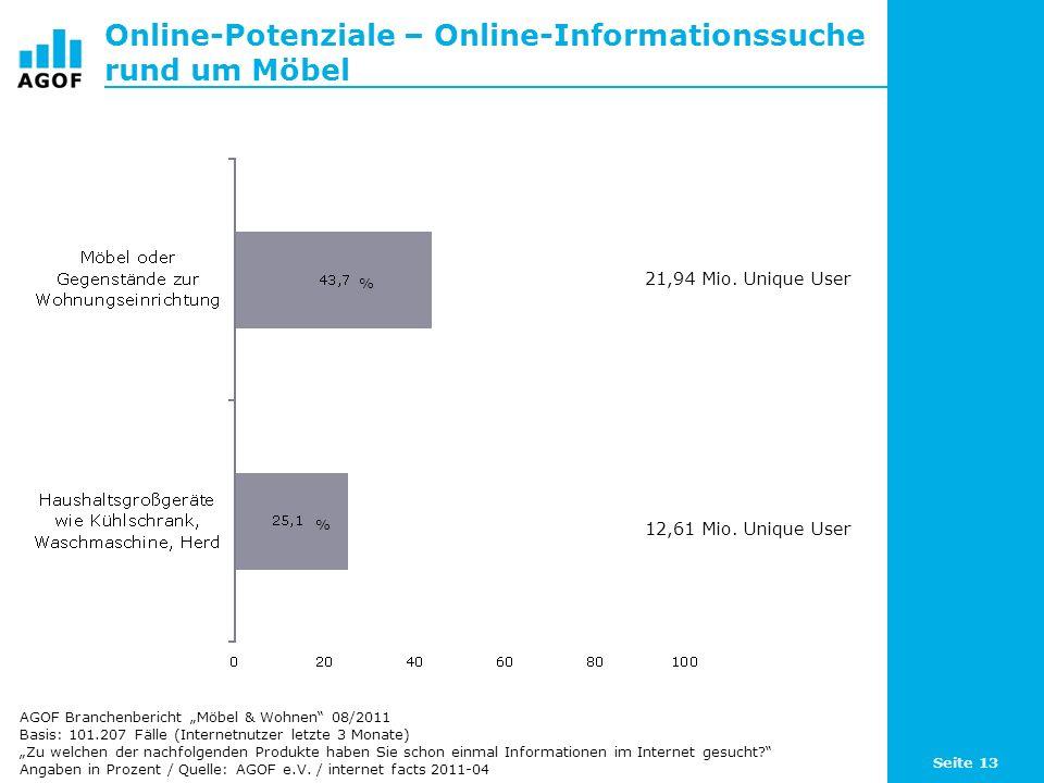 Seite 13 Online-Potenziale – Online-Informationssuche rund um Möbel Basis: 101.207 Fälle (Internetnutzer letzte 3 Monate) Zu welchen der nachfolgenden