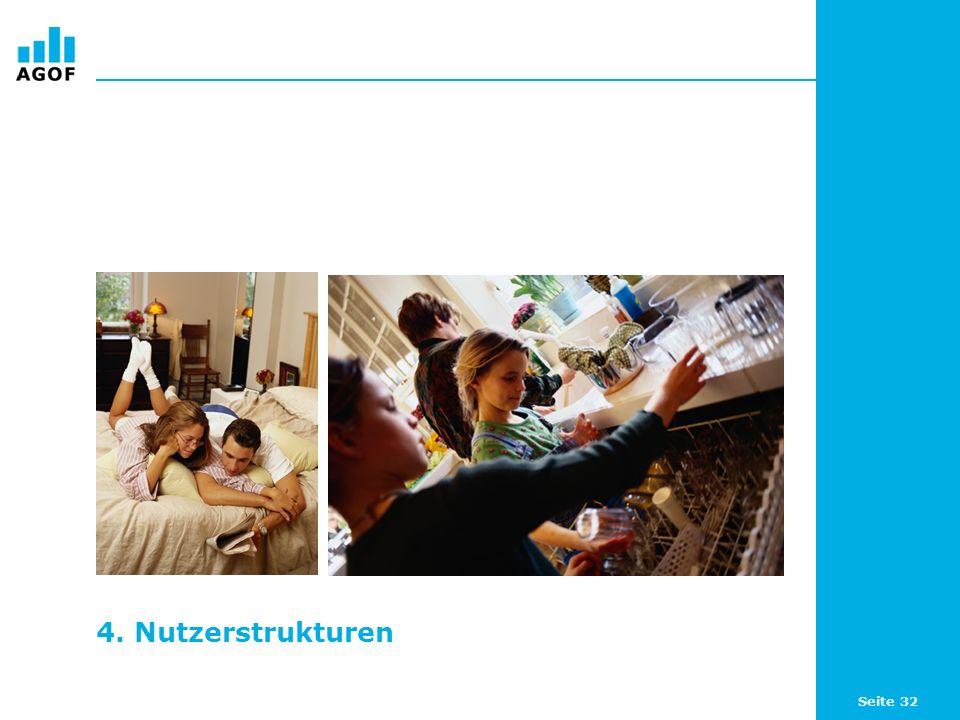 Seite 32 4. Nutzerstrukturen