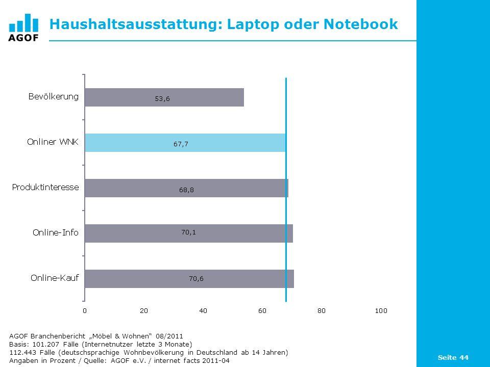 Seite 44 Haushaltsausstattung: Laptop oder Notebook Basis: 101.207 Fälle (Internetnutzer letzte 3 Monate) 112.443 Fälle (deutschsprachige Wohnbevölker