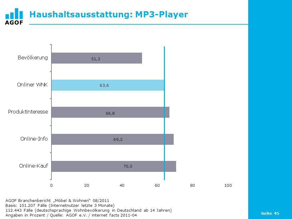 Seite 45 Haushaltsausstattung: MP3-Player Basis: 101.207 Fälle (Internetnutzer letzte 3 Monate) 112.443 Fälle (deutschsprachige Wohnbevölkerung in Deu