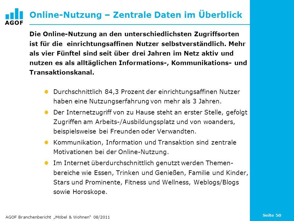 Seite 50 Online-Nutzung – Zentrale Daten im Überblick Die Online-Nutzung an den unterschiedlichsten Zugriffsorten ist für die einrichtungsaffinen Nutz