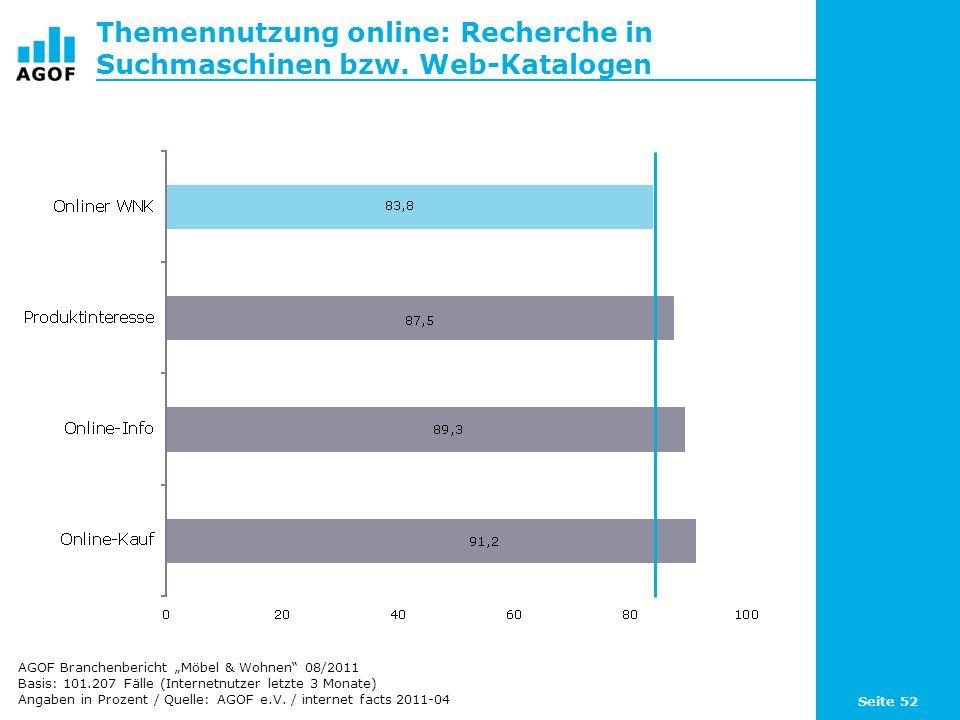 Seite 52 Themennutzung online: Recherche in Suchmaschinen bzw. Web-Katalogen Basis: 101.207 Fälle (Internetnutzer letzte 3 Monate) Angaben in Prozent