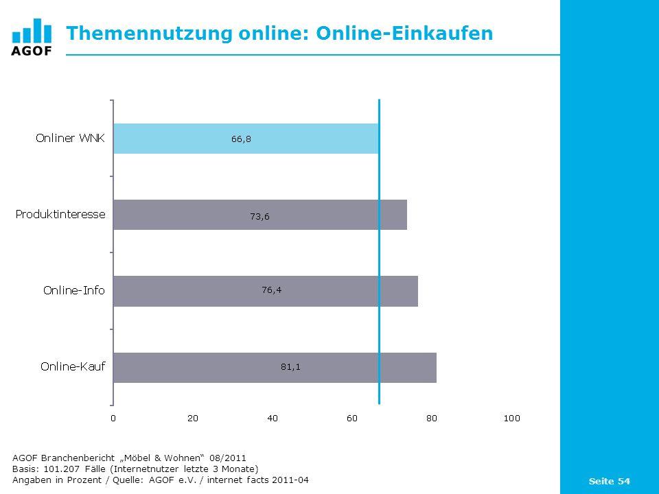 Seite 54 Themennutzung online: Online-Einkaufen Basis: 101.207 Fälle (Internetnutzer letzte 3 Monate) Angaben in Prozent / Quelle: AGOF e.V. / interne
