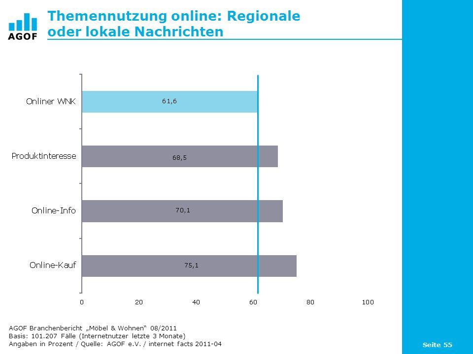Seite 55 Themennutzung online: Regionale oder lokale Nachrichten Basis: 101.207 Fälle (Internetnutzer letzte 3 Monate) Angaben in Prozent / Quelle: AG