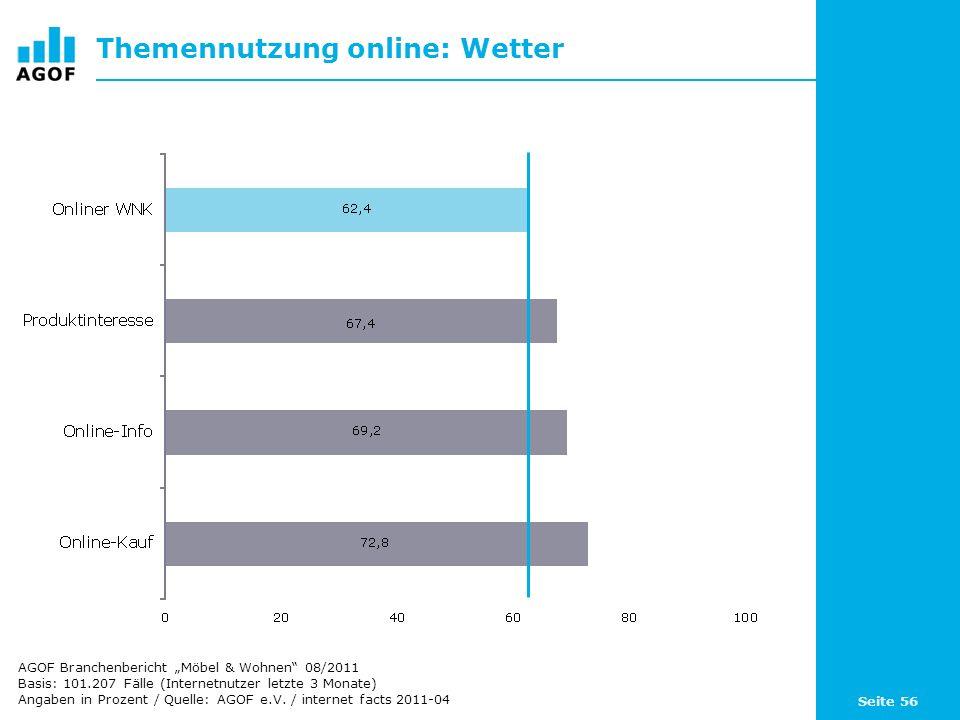 Seite 56 Themennutzung online: Wetter Basis: 101.207 Fälle (Internetnutzer letzte 3 Monate) Angaben in Prozent / Quelle: AGOF e.V. / internet facts 20