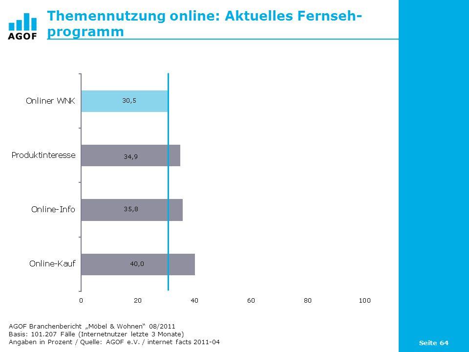 Seite 64 Themennutzung online: Aktuelles Fernseh- programm Basis: 101.207 Fälle (Internetnutzer letzte 3 Monate) Angaben in Prozent / Quelle: AGOF e.V