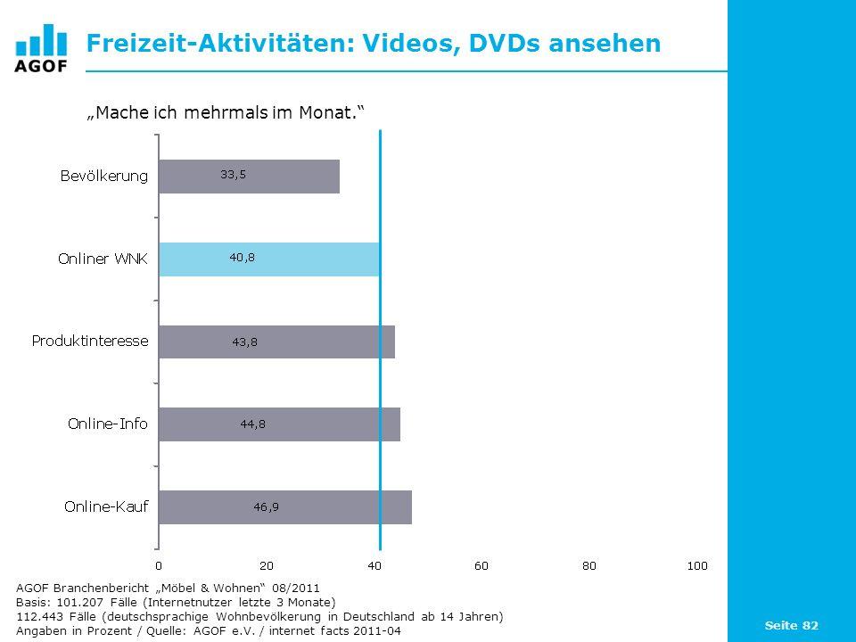 Seite 82 Freizeit-Aktivitäten: Videos, DVDs ansehen Basis: 101.207 Fälle (Internetnutzer letzte 3 Monate) 112.443 Fälle (deutschsprachige Wohnbevölker