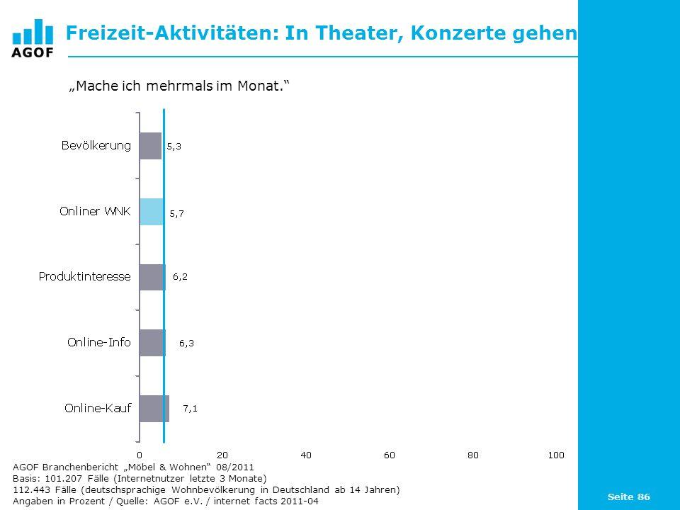 Seite 86 Freizeit-Aktivitäten: In Theater, Konzerte gehen Basis: 101.207 Fälle (Internetnutzer letzte 3 Monate) 112.443 Fälle (deutschsprachige Wohnbe