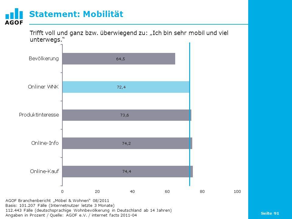 Seite 91 Statement: Mobilität Basis: 101.207 Fälle (Internetnutzer letzte 3 Monate) 112.443 Fälle (deutschsprachige Wohnbevölkerung in Deutschland ab