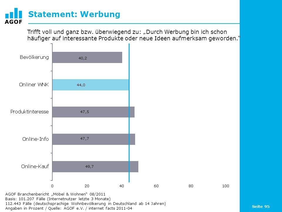 Seite 95 Statement: Werbung Basis: 101.207 Fälle (Internetnutzer letzte 3 Monate) 112.443 Fälle (deutschsprachige Wohnbevölkerung in Deutschland ab 14