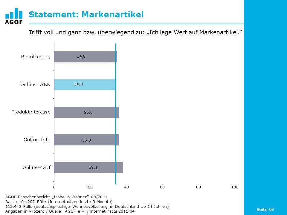 Seite 97 Statement: Markenartikel Basis: 101.207 Fälle (Internetnutzer letzte 3 Monate) 112.443 Fälle (deutschsprachige Wohnbevölkerung in Deutschland