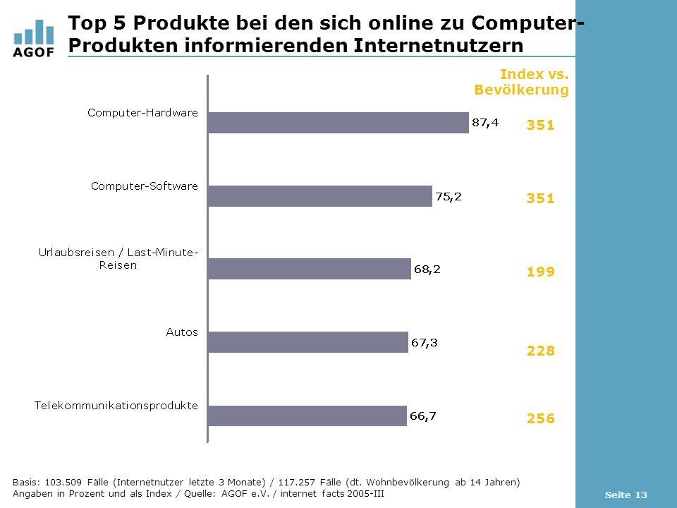 Seite 13 Top 5 Produkte bei den sich online zu Computer- Produkten informierenden Internetnutzern Index vs.