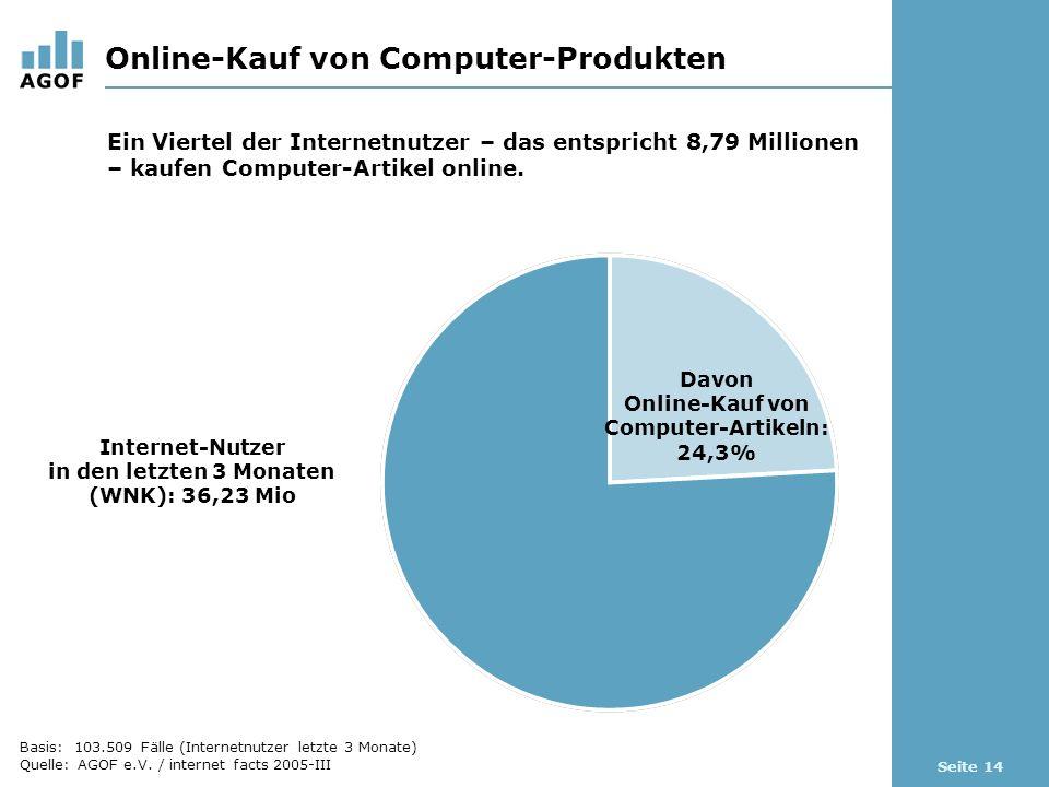 Seite 14 Online-Kauf von Computer-Produkten Basis: 103.509 Fälle (Internetnutzer letzte 3 Monate) Quelle: AGOF e.V.
