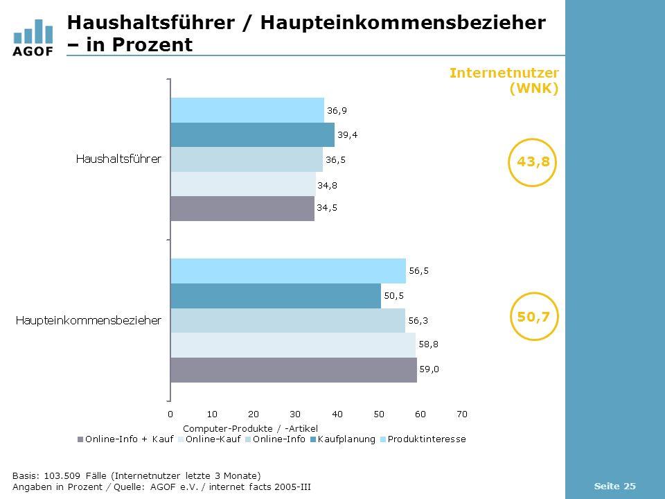 Seite 25 Haushaltsführer / Haupteinkommensbezieher – in Prozent Basis: 103.509 Fälle (Internetnutzer letzte 3 Monate) Angaben in Prozent / Quelle: AGOF e.V.