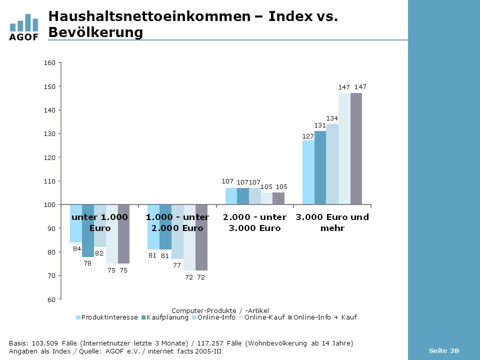 Seite 28 Haushaltsnettoeinkommen – Index vs.