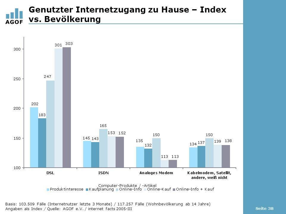 Seite 38 Genutzter Internetzugang zu Hause – Index vs.