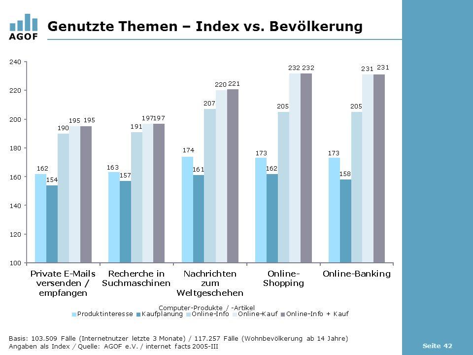 Seite 42 Genutzte Themen – Index vs.