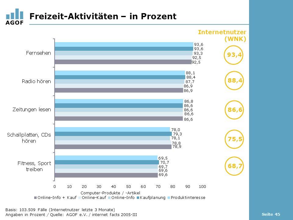 Seite 45 Freizeit-Aktivitäten – in Prozent Basis: 103.509 Fälle (Internetnutzer letzte 3 Monate) Angaben in Prozent / Quelle: AGOF e.V.