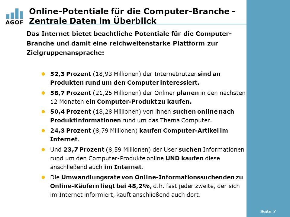 Seite 7 Online-Potentiale für die Computer-Branche - Zentrale Daten im Überblick Das Internet bietet beachtliche Potentiale für die Computer- Branche und damit eine reichweitenstarke Plattform zur Zielgruppenansprache: 52,3 Prozent (18,93 Millionen) der Internetnutzer sind an Produkten rund um den Computer interessiert.