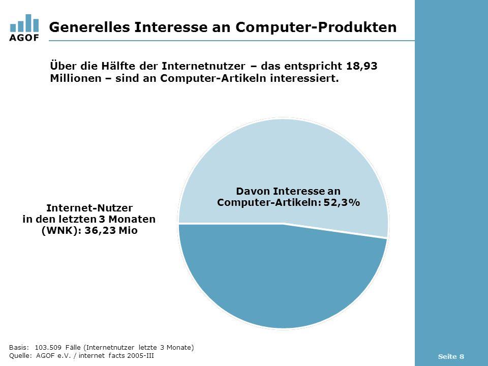 Seite 8 Generelles Interesse an Computer-Produkten Basis: 103.509 Fälle (Internetnutzer letzte 3 Monate) Quelle: AGOF e.V.