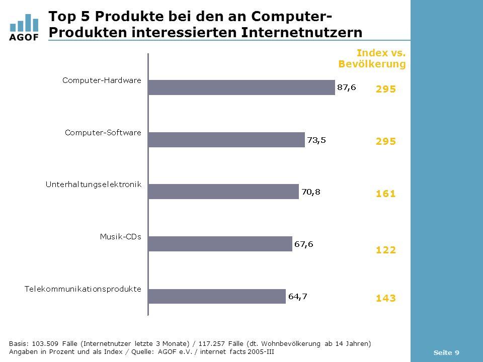 Seite 9 Top 5 Produkte bei den an Computer- Produkten interessierten Internetnutzern Basis: 103.509 Fälle (Internetnutzer letzte 3 Monate) / 117.257 Fälle (dt.
