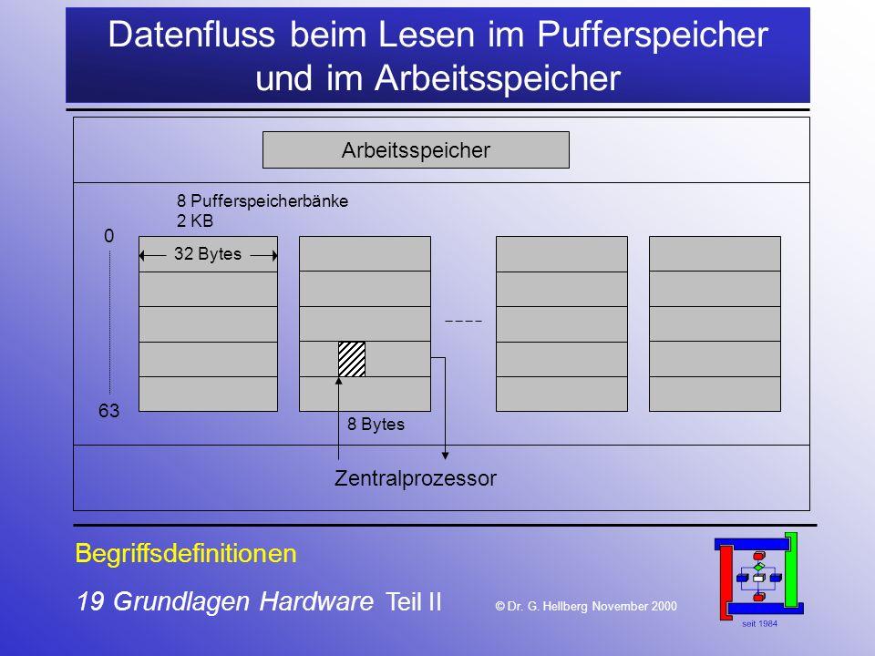 19 Grundlagen Hardware Teil II © Dr.G.