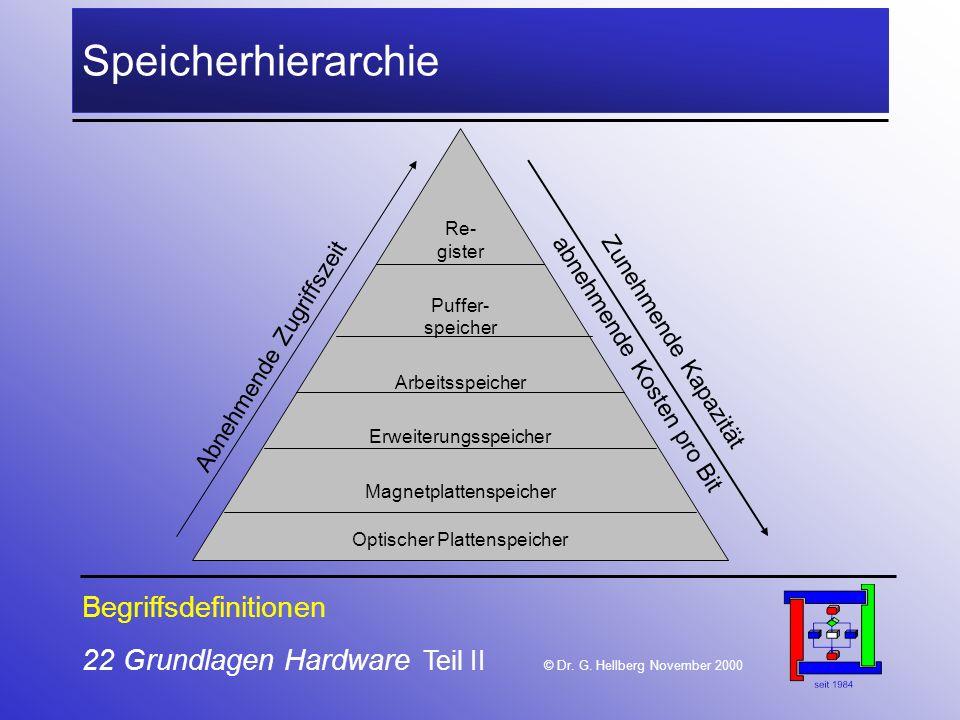 22 Grundlagen Hardware Teil II © Dr.G.