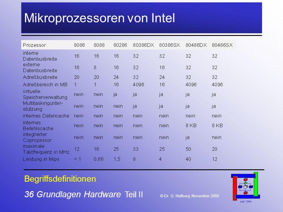 36 Grundlagen Hardware Teil II © Dr.G.