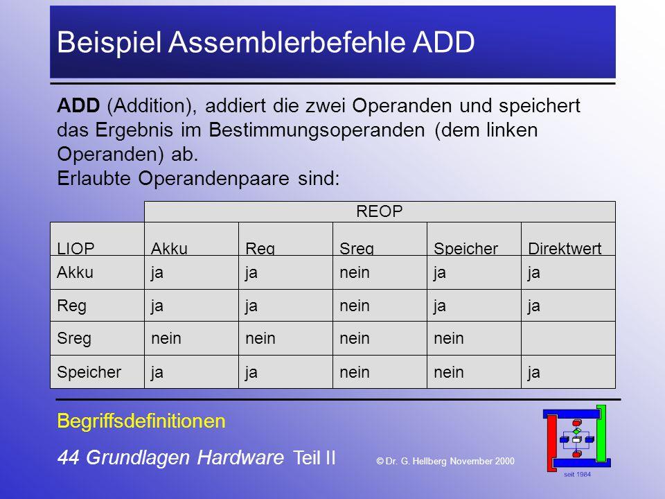 44 Grundlagen Hardware Teil II © Dr.G.