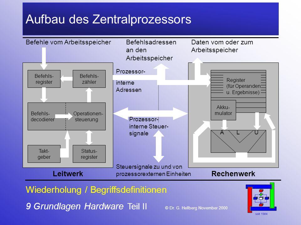 9 Grundlagen Hardware Teil II © Dr.G.