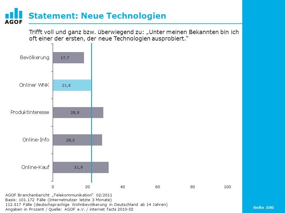 Seite 100 Statement: Neue Technologien Basis: 101.172 Fälle (Internetnutzer letzte 3 Monate) 112.517 Fälle (deutschsprachige Wohnbevölkerung in Deutsc