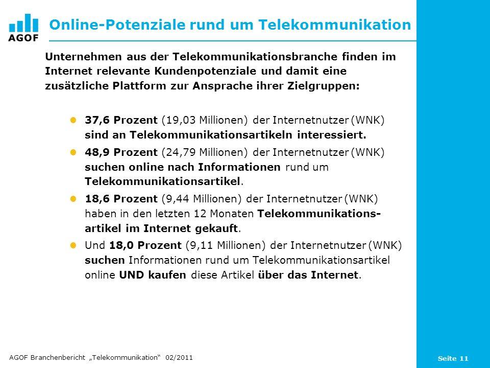 Seite 11 Online-Potenziale rund um Telekommunikation Unternehmen aus der Telekommunikationsbranche finden im Internet relevante Kundenpotenziale und d