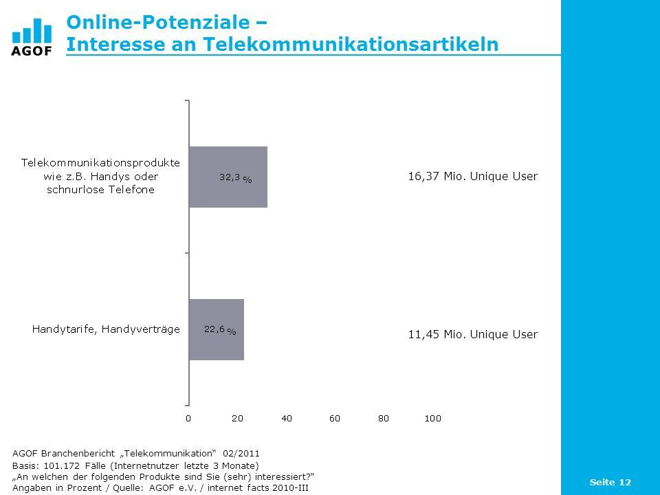 Seite 12 Online-Potenziale – Interesse an Telekommunikationsartikeln Basis: 101.172 Fälle (Internetnutzer letzte 3 Monate) An welchen der folgenden Pr
