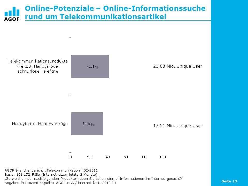 Seite 13 Online-Potenziale – Online-Informationssuche rund um Telekommunikationsartikel Basis: 101.172 Fälle (Internetnutzer letzte 3 Monate) Zu welch
