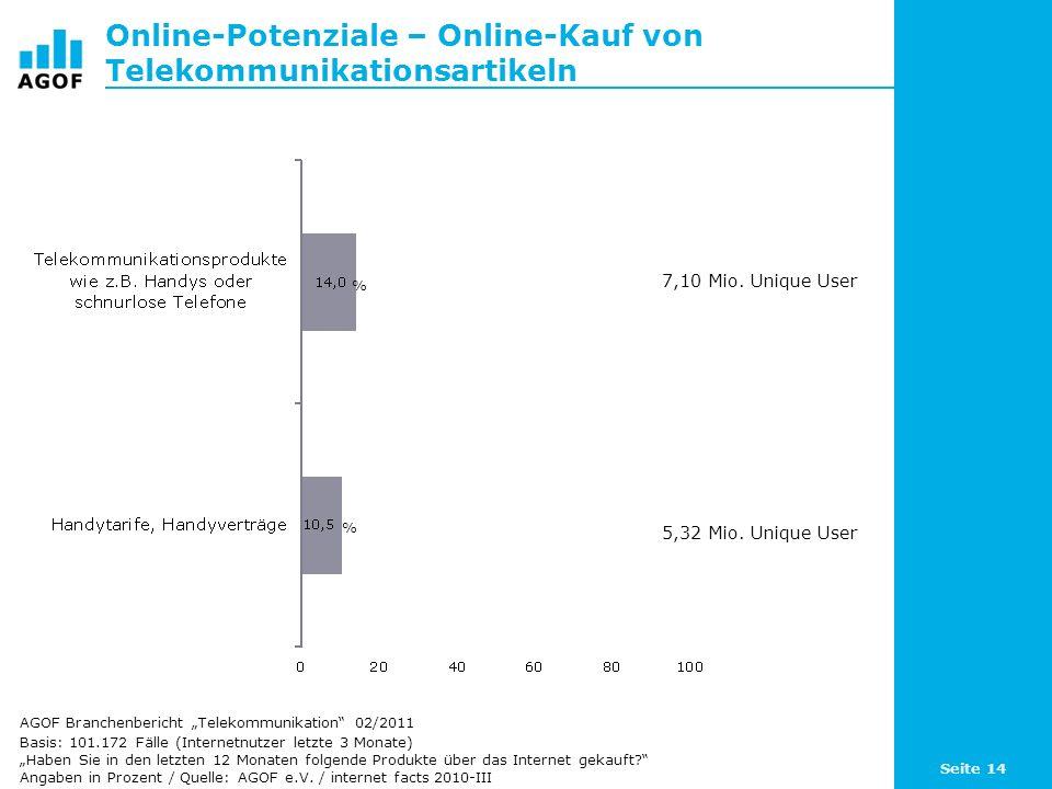 Seite 14 Online-Potenziale – Online-Kauf von Telekommunikationsartikeln Basis: 101.172 Fälle (Internetnutzer letzte 3 Monate) Haben Sie in den letzten