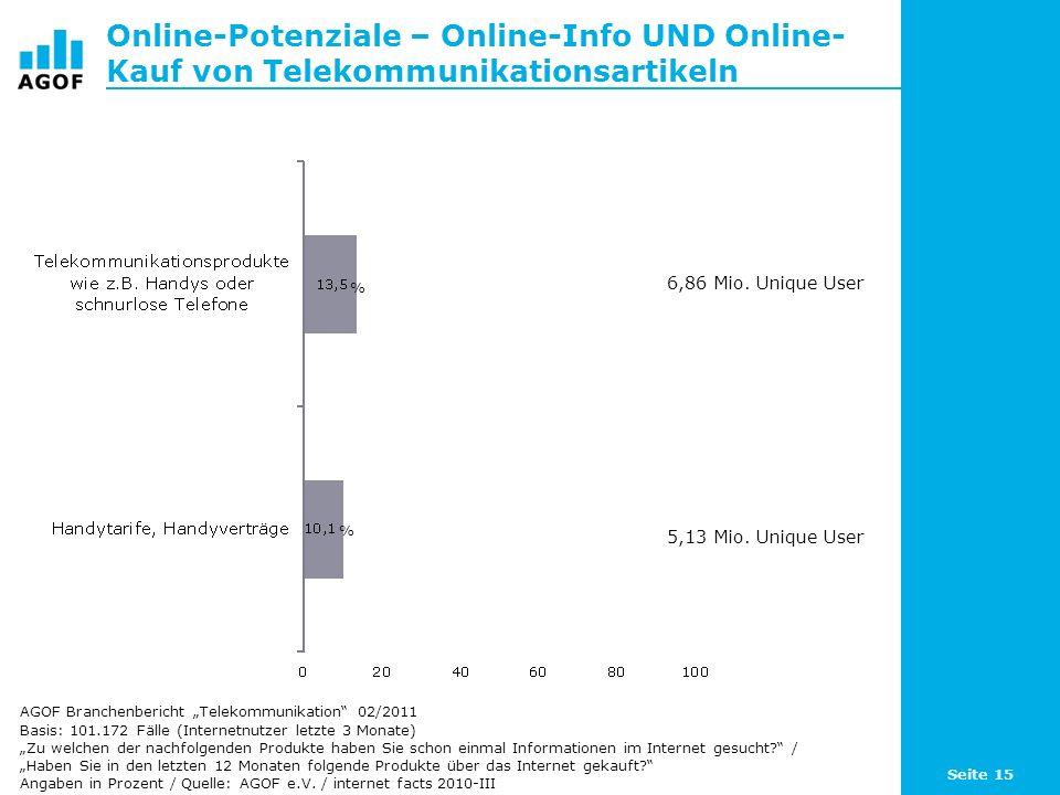 Seite 15 Online-Potenziale – Online-Info UND Online- Kauf von Telekommunikationsartikeln Basis: 101.172 Fälle (Internetnutzer letzte 3 Monate) Zu welc