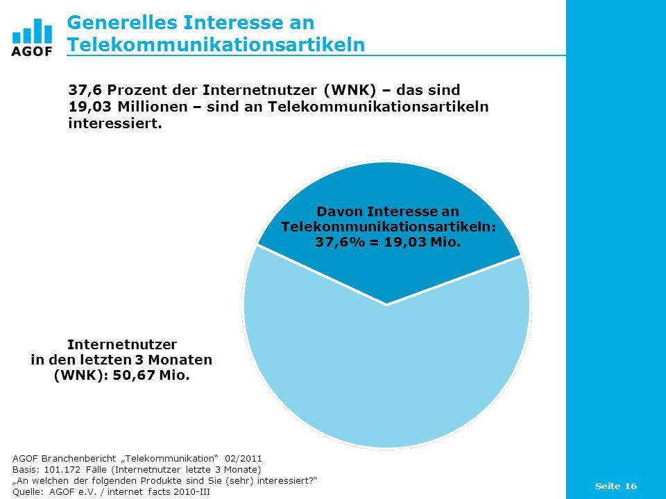 Seite 16 Generelles Interesse an Telekommunikationsartikeln Davon Interesse an Telekommunikationsartikeln: 37,6% = 19,03 Mio. Internetnutzer in den le