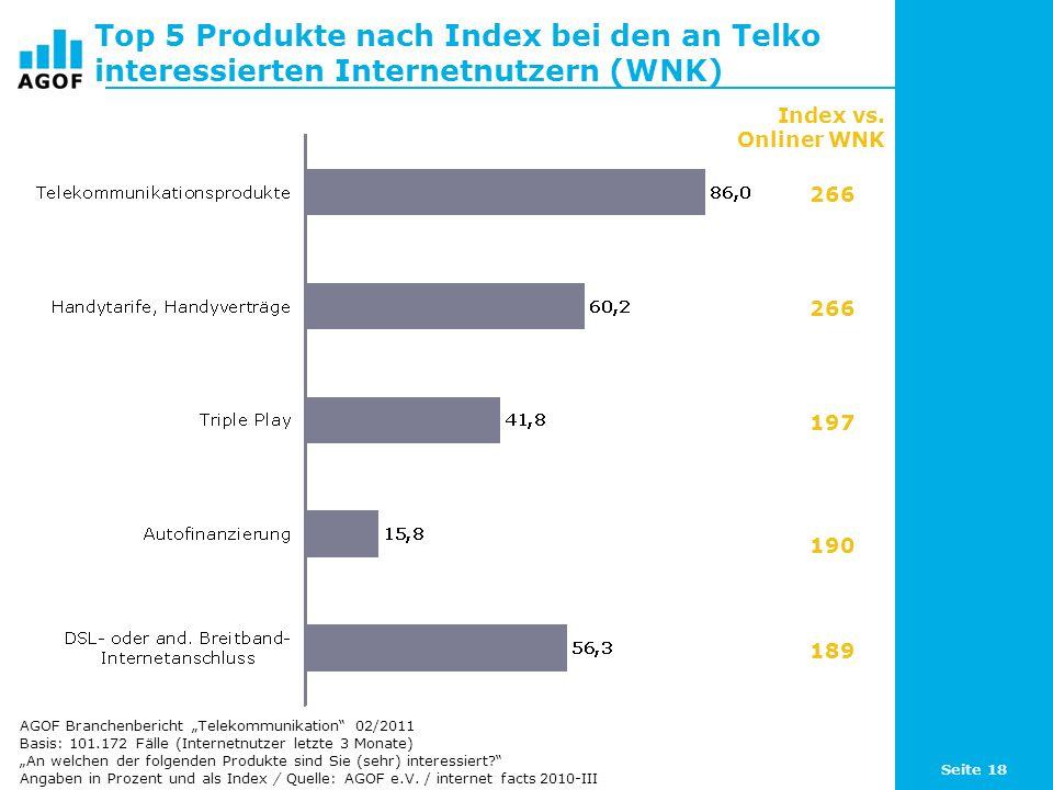 Seite 18 Top 5 Produkte nach Index bei den an Telko interessierten Internetnutzern (WNK) Basis: 101.172 Fälle (Internetnutzer letzte 3 Monate) An welc