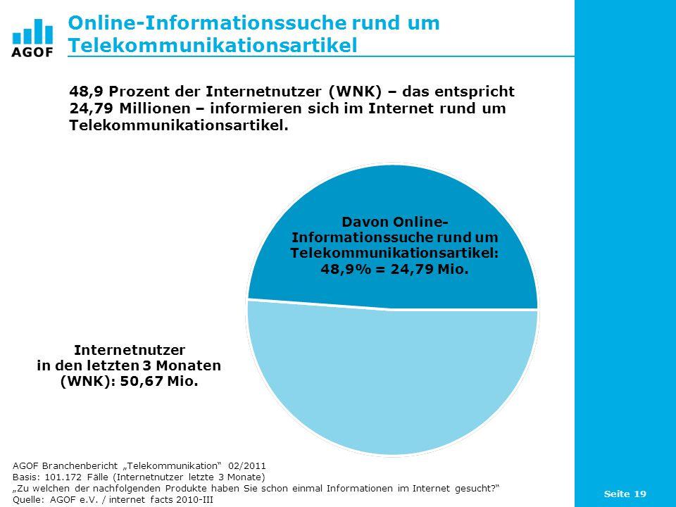 Seite 19 Online-Informationssuche rund um Telekommunikationsartikel Davon Online- Informationssuche rund um Telekommunikationsartikel: 48,9% = 24,79 M
