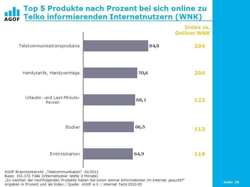 Seite 20 Top 5 Produkte nach Prozent bei sich online zu Telko informierenden Internetnutzern (WNK) Basis: 101.172 Fälle (Internetnutzer letzte 3 Monat