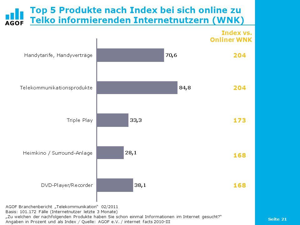 Seite 21 Top 5 Produkte nach Index bei sich online zu Telko informierenden Internetnutzern (WNK) Basis: 101.172 Fälle (Internetnutzer letzte 3 Monate)