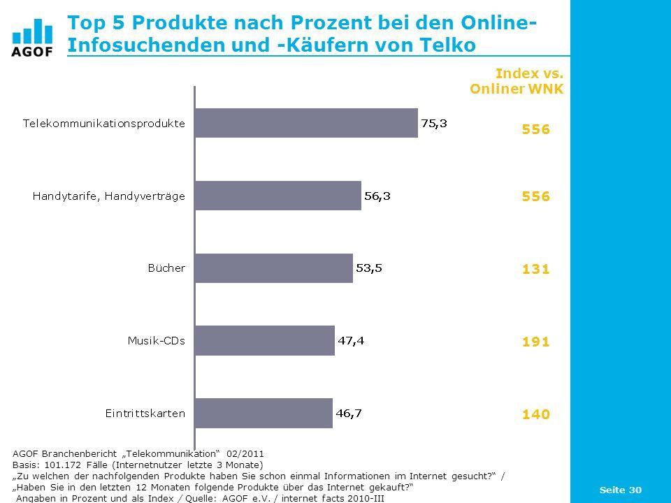 Seite 30 Top 5 Produkte nach Prozent bei den Online- Infosuchenden und -Käufern von Telko Basis: 101.172 Fälle (Internetnutzer letzte 3 Monate) Zu wel