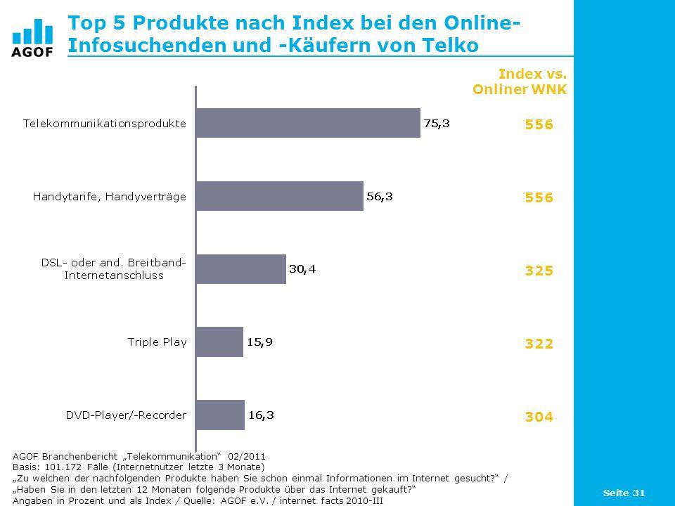 Seite 31 Top 5 Produkte nach Index bei den Online- Infosuchenden und -Käufern von Telko Basis: 101.172 Fälle (Internetnutzer letzte 3 Monate) Zu welch
