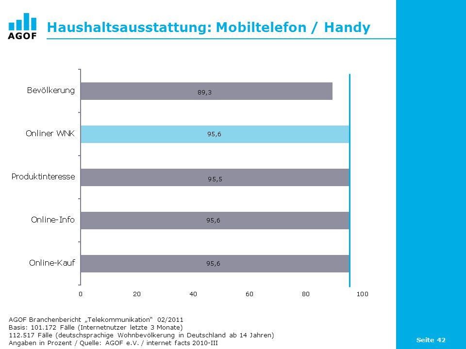 Seite 42 Haushaltsausstattung: Mobiltelefon / Handy Basis: 101.172 Fälle (Internetnutzer letzte 3 Monate) 112.517 Fälle (deutschsprachige Wohnbevölker